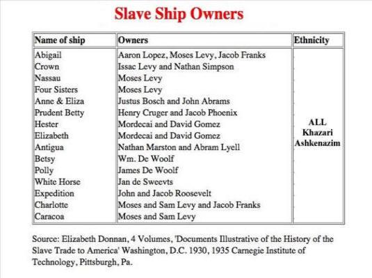 NWO/ZION: Rockefeller, Rothschild, Soros, et al